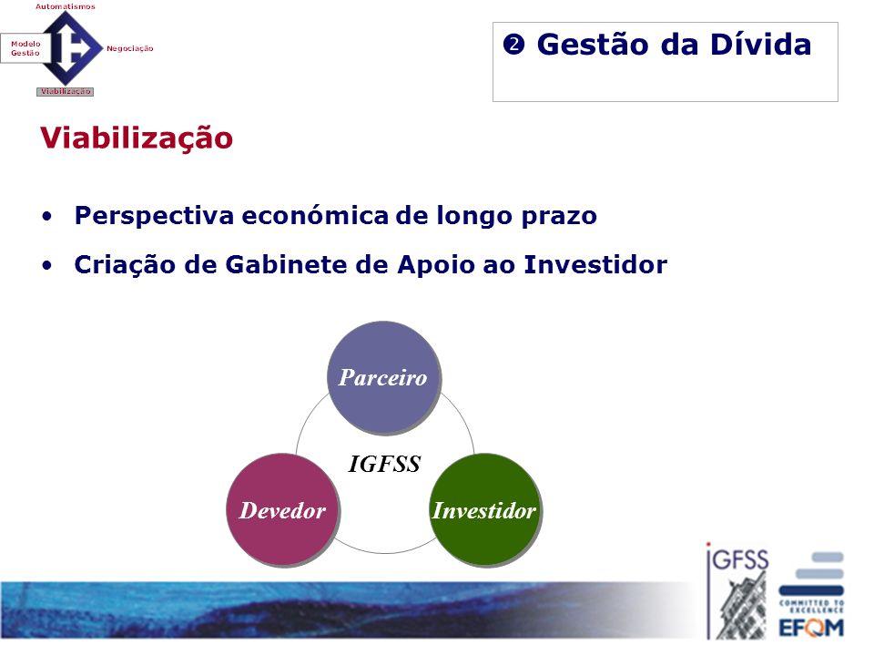 IGFSS Gestão da Dívida Viabilização Perspectiva económica de longo prazo Criação de Gabinete de Apoio ao Investidor Parceiro Devedor Investidor
