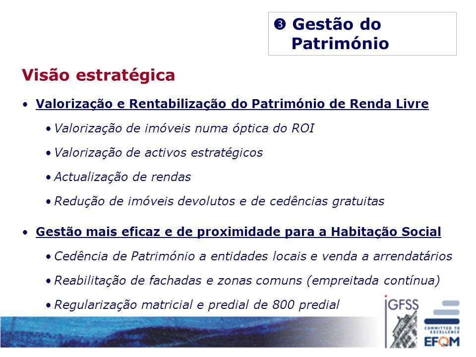 Gestão do Património Visão estratégica Valorização e Rentabilização do Património de Renda Livre Valorização de imóveis numa óptica do ROI Valorização