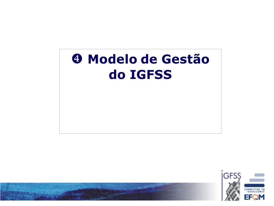 Modelo de Gestão do IGFSS
