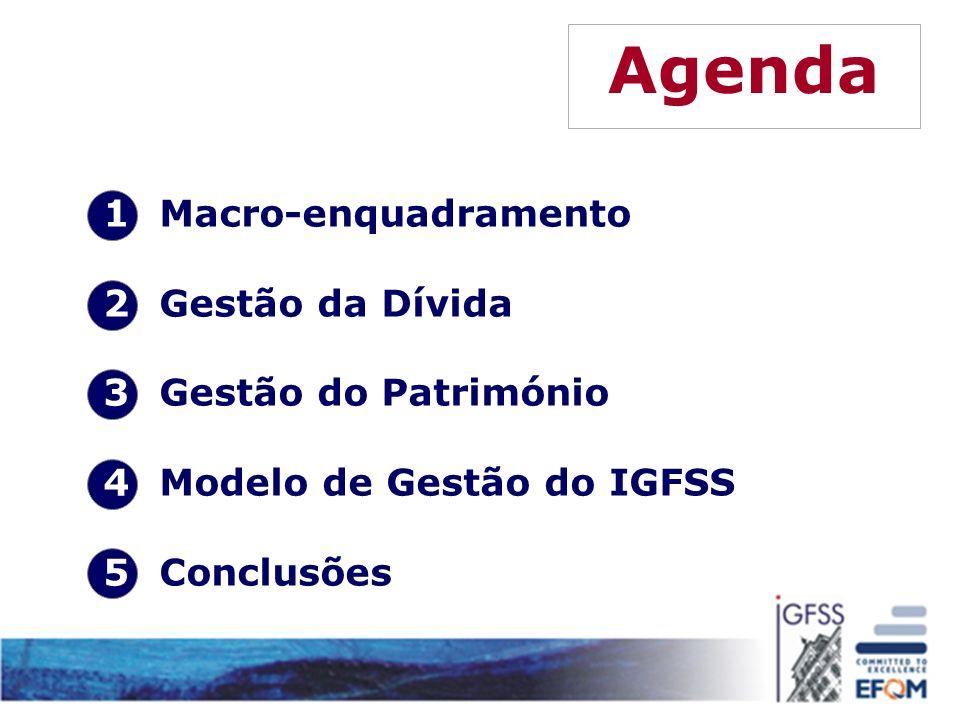 1)Macro-enquadramento 2)Gestão da Dívida 3)Gestão do Património 4)Modelo de Gestão do IGFSS 5)Conclusões Agenda