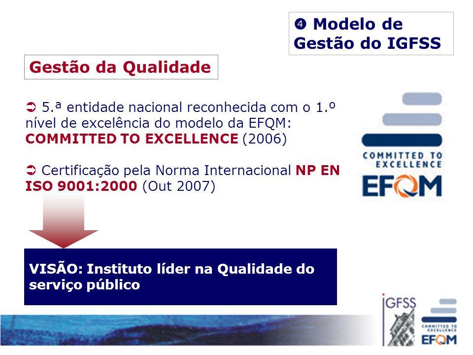 Gestão da Qualidade 5.ª entidade nacional reconhecida com o 1.º nível de excelência do modelo da EFQM: COMMITTED TO EXCELLENCE (2006) Certificação pel