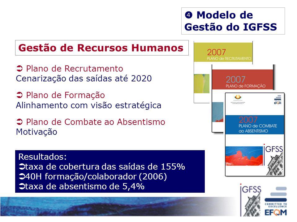 Gestão de Recursos Humanos Plano de Recrutamento Cenarização das saídas até 2020 Plano de Formação Alinhamento com visão estratégica Plano de Combate