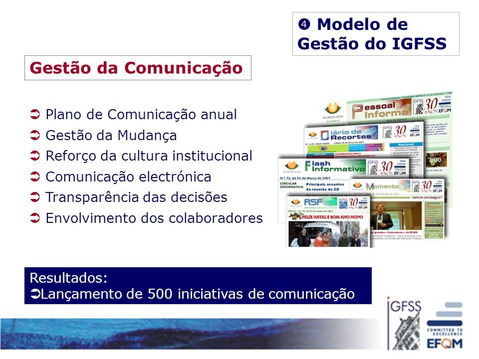Gestão da Comunicação Plano de Comunicação anual Gestão da Mudança Reforço da cultura institucional Comunicação electrónica Transparência das decisões