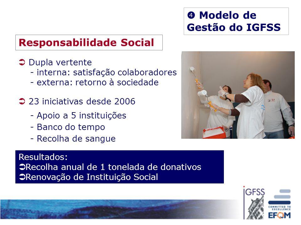 Responsabilidade Social Dupla vertente - interna: satisfação colaboradores - externa: retorno à sociedade 23 iniciativas desde 2006 - Apoio a 5 instit