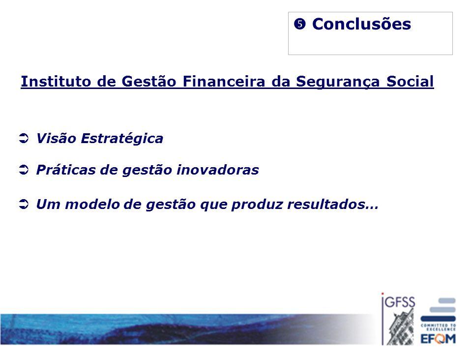 Visão Estratégica Práticas de gestão inovadoras Um modelo de gestão que produz resultados… Instituto de Gestão Financeira da Segurança Social