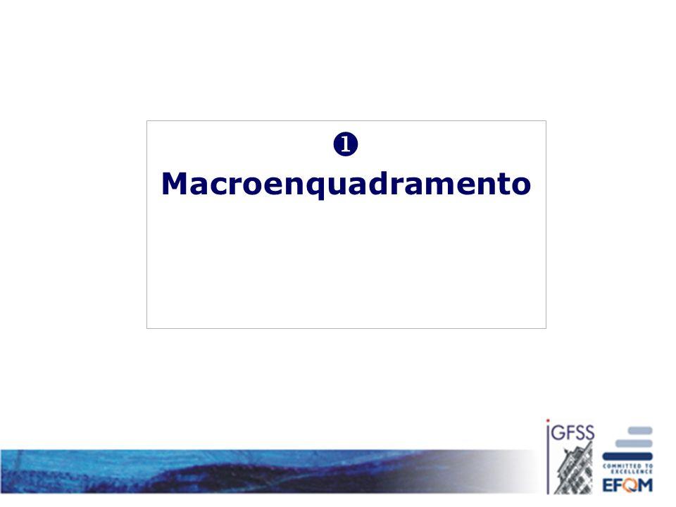 Macroenquadramento