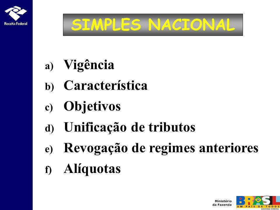 a) Vigência b) Característica c) Objetivos d) Unificação de tributos e) Revogação de regimes anteriores f) Alíquotas SIMPLES NACIONAL