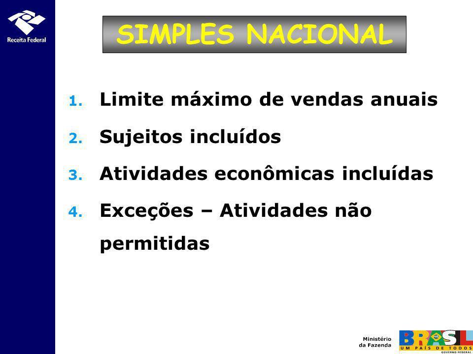 1. Limite máximo de vendas anuais 2. Sujeitos incluídos 3. Atividades econômicas incluídas 4. Exceções – Atividades não permitidas SIMPLES NACIONAL