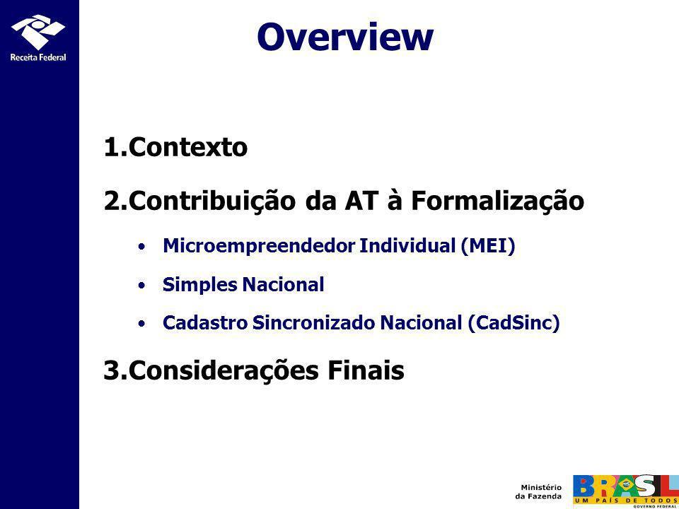 Overview 1.Contexto 2.Contribuição da AT à Formalização Microempreendedor Individual (MEI) Simples Nacional Cadastro Sincronizado Nacional (CadSinc) 3