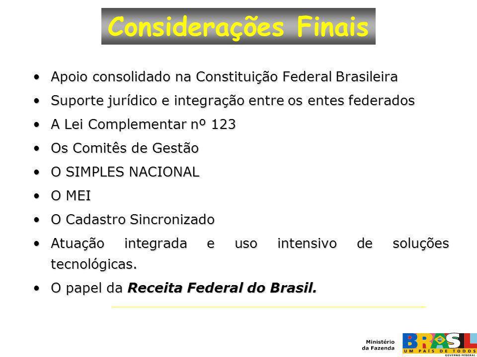 Apoio consolidado na Constituição Federal BrasileiraApoio consolidado na Constituição Federal Brasileira Suporte jurídico e integração entre os entes