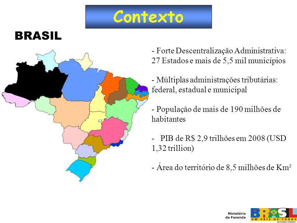 Contexto - Forte Descentralização Administrativa: 27 Estados e mais de 5,5 mil municípios - Múltiplas administrações tributárias: federal, estadual e