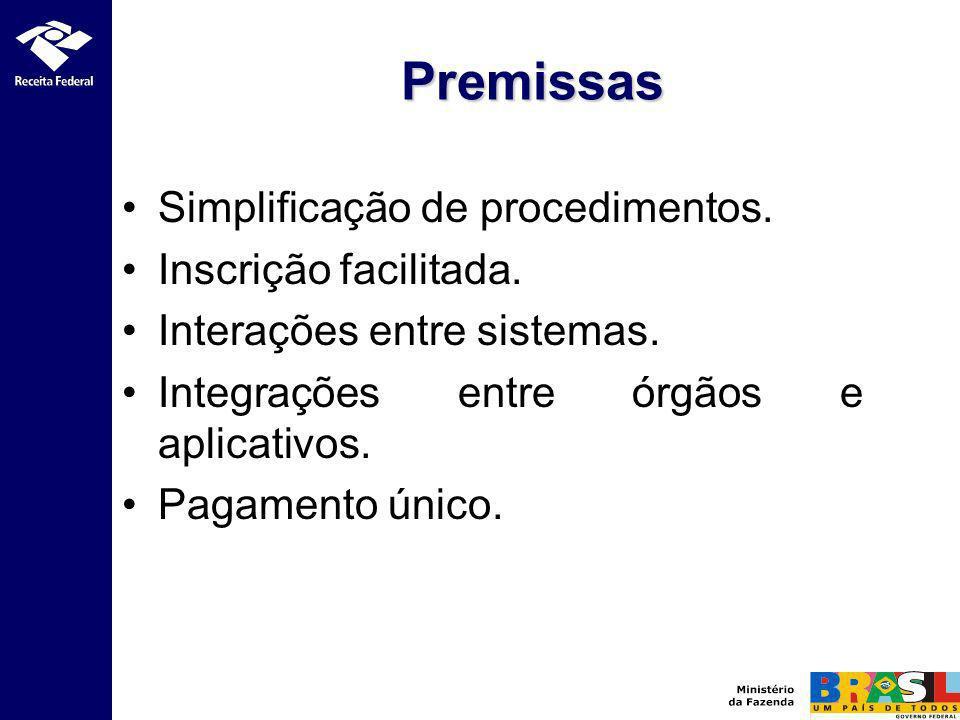 Simplificação de procedimentos. Inscrição facilitada. Interações entre sistemas. Integrações entre órgãos e aplicativos. Pagamento único. Premissas
