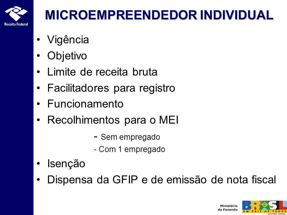 Vigência Objetivo Limite de receita bruta Facilitadores para registro Funcionamento Recolhimentos para o MEI - Sem empregado - Com 1 empregado Isenção