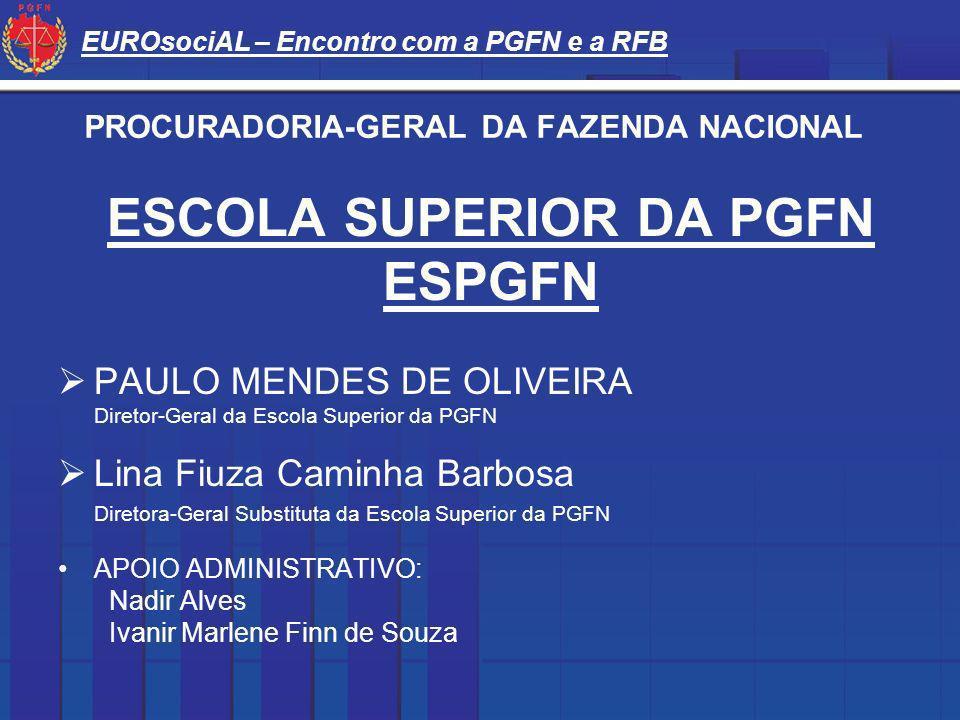 EUROsociAL – Encontro com a PGFN e a RFB PROCURADORIA-GERAL DA FAZENDA NACIONAL ESCOLA SUPERIOR DA PGFN ESPGFN PAULO MENDES DE OLIVEIRA Diretor-Geral