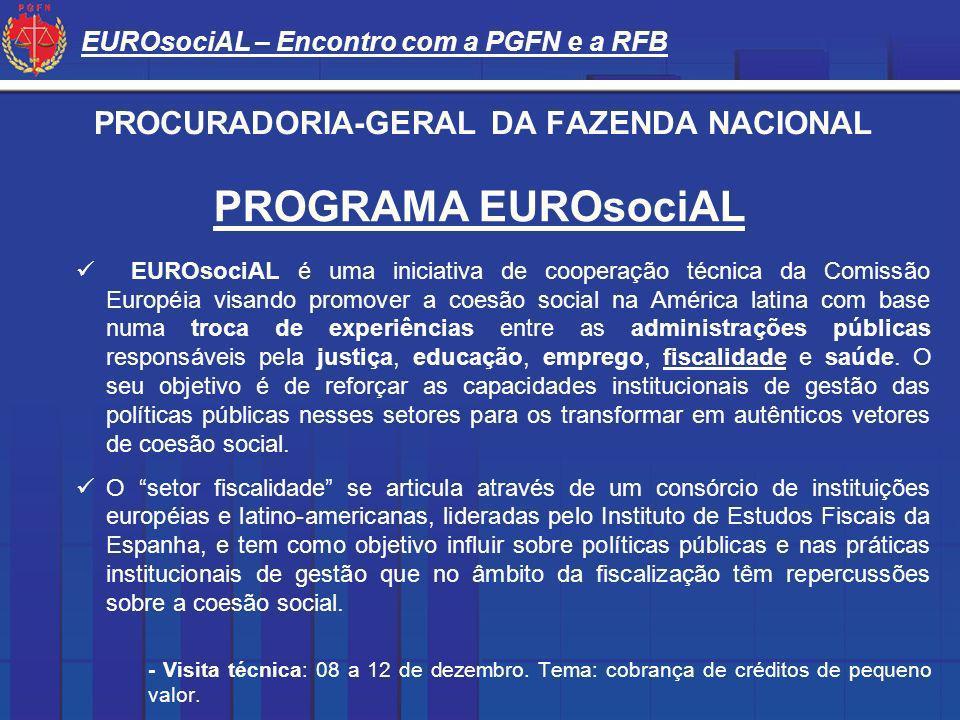EUROsociAL – Encontro com a PGFN e a RFB PROCURADORIA-GERAL DA FAZENDA NACIONAL PROGRAMA EUROsociAL EUROsociAL é uma iniciativa de cooperação técnica