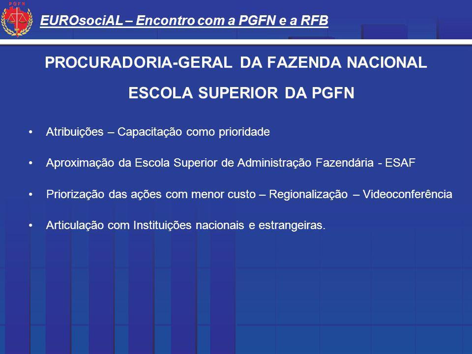 EUROsociAL – Encontro com a PGFN e a RFB PROCURADORIA-GERAL DA FAZENDA NACIONAL ESCOLA SUPERIOR DA PGFN Atribuições – Capacitação como prioridade Apro