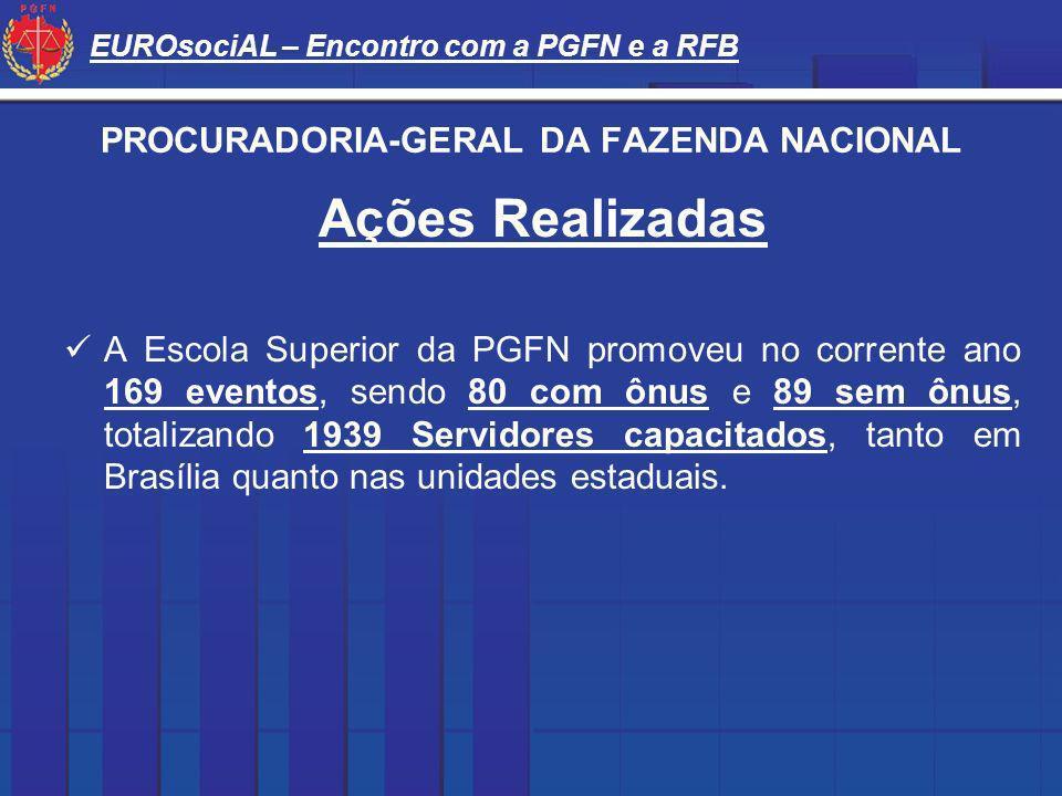 EUROsociAL – Encontro com a PGFN e a RFB PROCURADORIA-GERAL DA FAZENDA NACIONAL Ações Realizadas A Escola Superior da PGFN promoveu no corrente ano 16