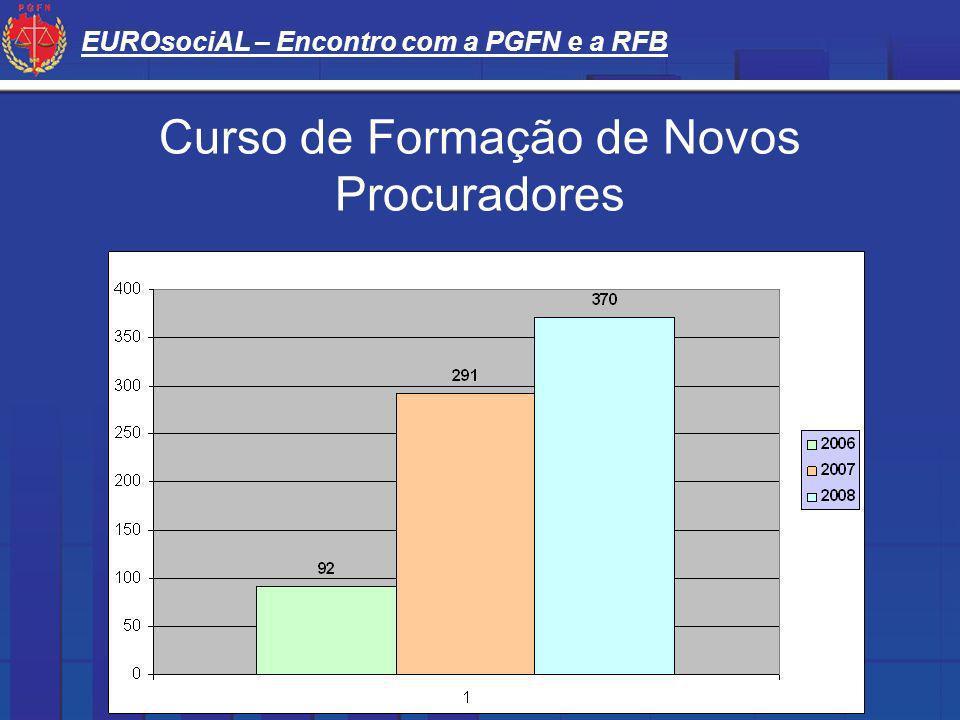 EUROsociAL – Encontro com a PGFN e a RFB Curso de Formação de Novos Procuradores