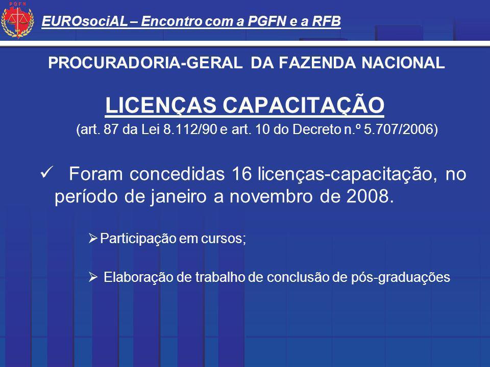 EUROsociAL – Encontro com a PGFN e a RFB PROCURADORIA-GERAL DA FAZENDA NACIONAL LICENÇAS CAPACITAÇÃO (art. 87 da Lei 8.112/90 e art. 10 do Decreto n.º