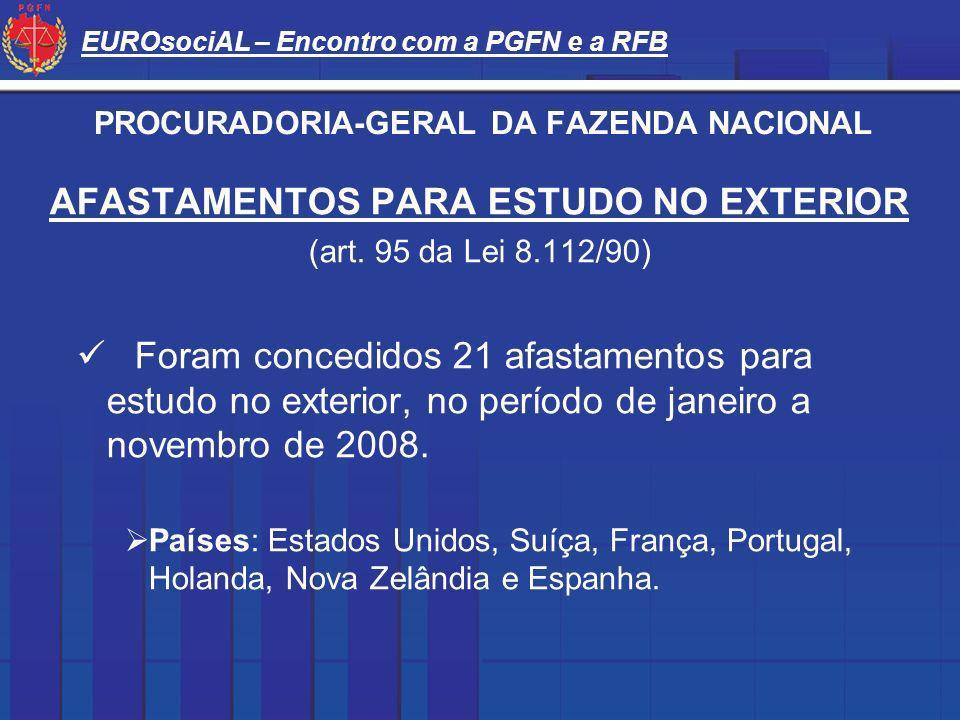 EUROsociAL – Encontro com a PGFN e a RFB PROCURADORIA-GERAL DA FAZENDA NACIONAL AFASTAMENTOS PARA ESTUDO NO EXTERIOR (art. 95 da Lei 8.112/90) Foram c