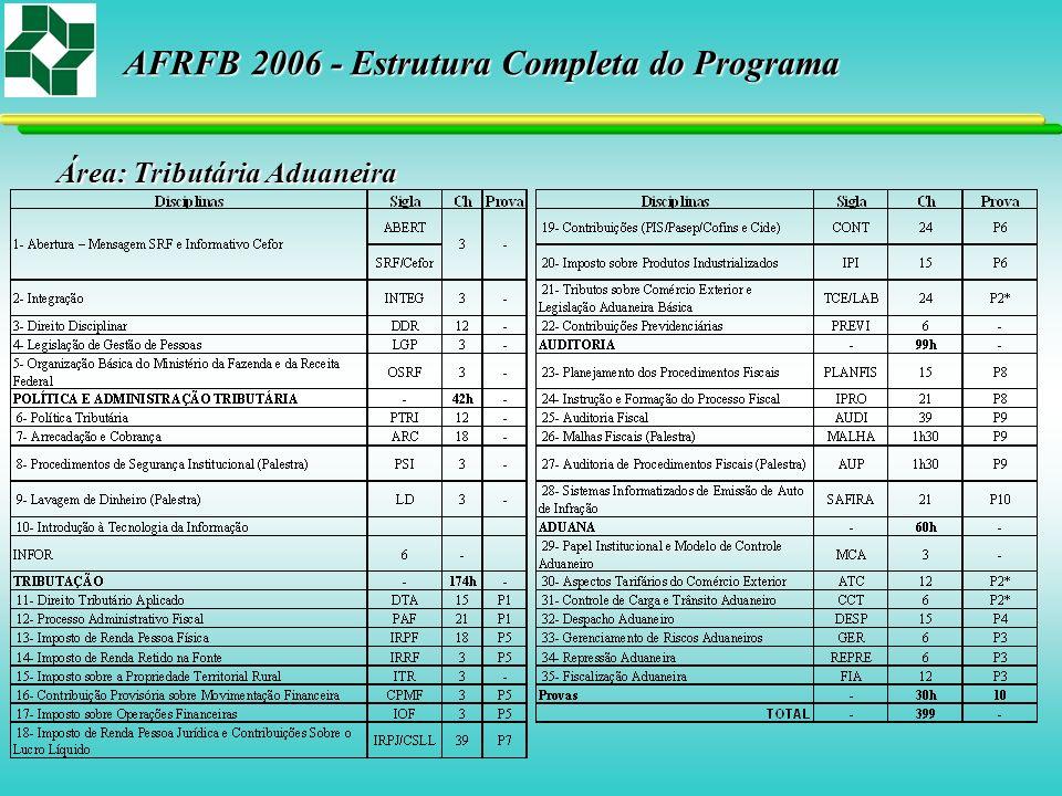 Área: Tributária Aduaneira AFRFB 2006 - Estrutura Completa do Programa