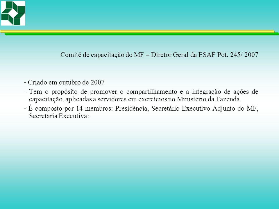 Comitê de capacitação do MF – Diretor Geral da ESAF Pot. 245/ 2007 - Criado em outubro de 2007 - Tem o propósito de promover o compartilhamento e a in