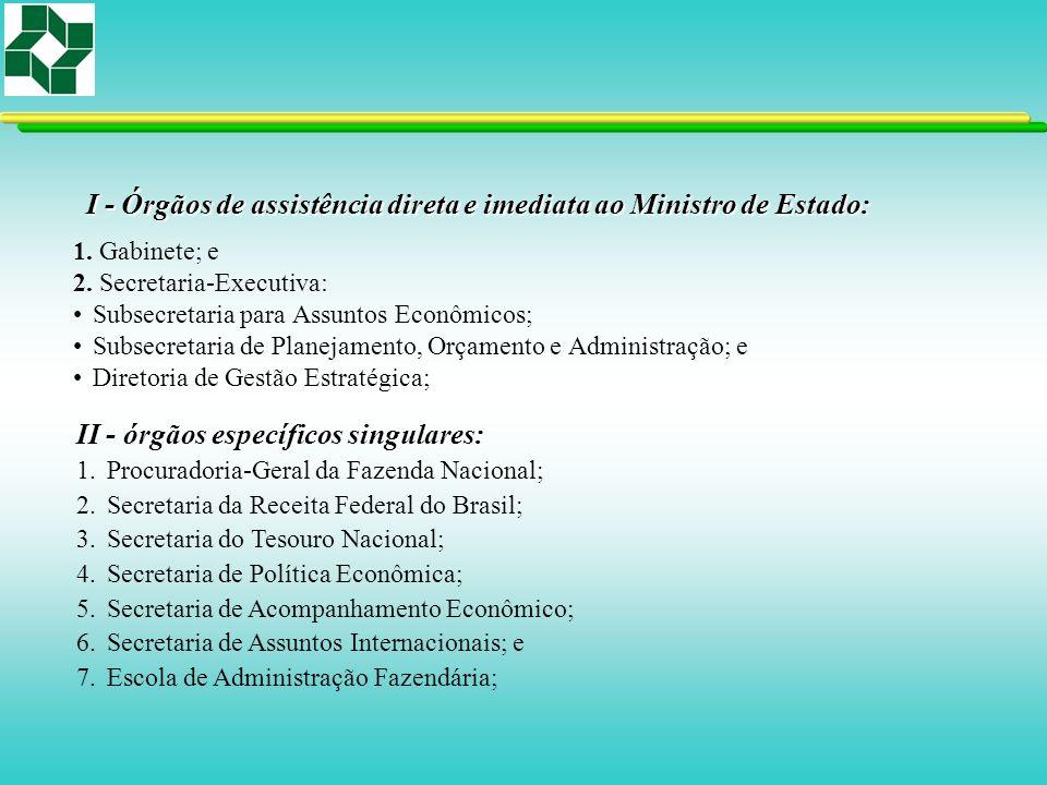 I - Órgãos de assistência direta e imediata ao Ministro de Estado: 1. Gabinete; e 2. Secretaria-Executiva: Subsecretaria para Assuntos Econômicos; Sub
