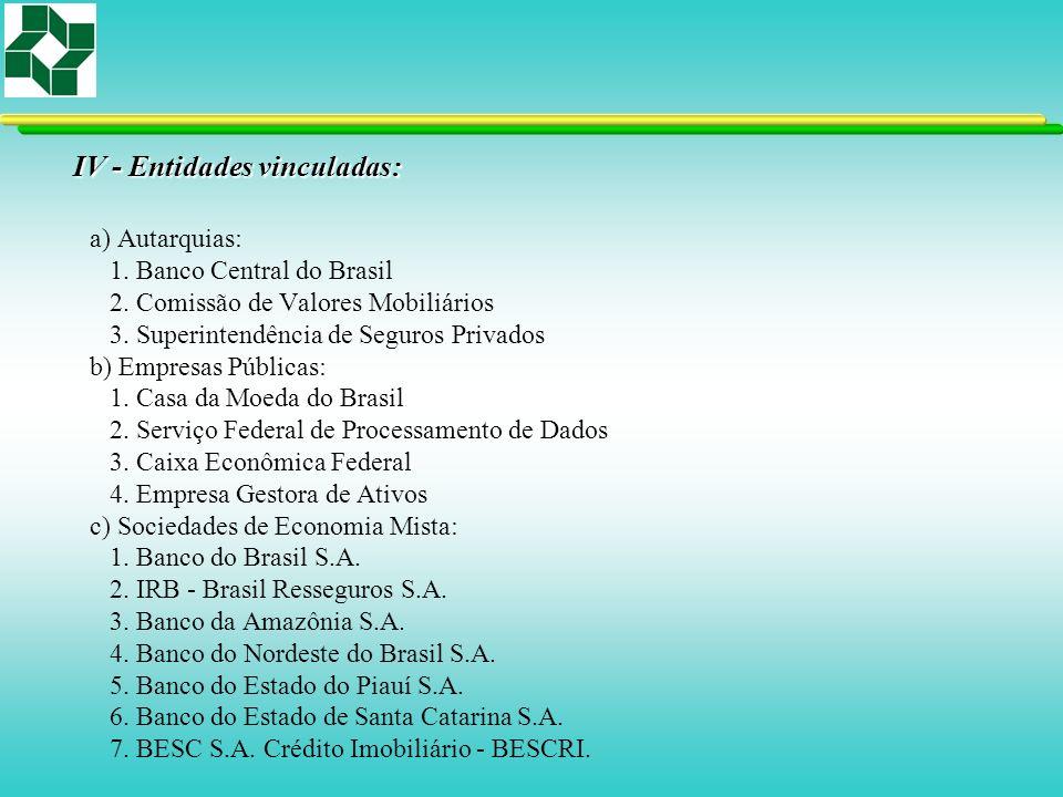 IV - Entidades vinculadas: a) Autarquias: 1. Banco Central do Brasil 2. Comissão de Valores Mobiliários 3. Superintendência de Seguros Privados b) Emp