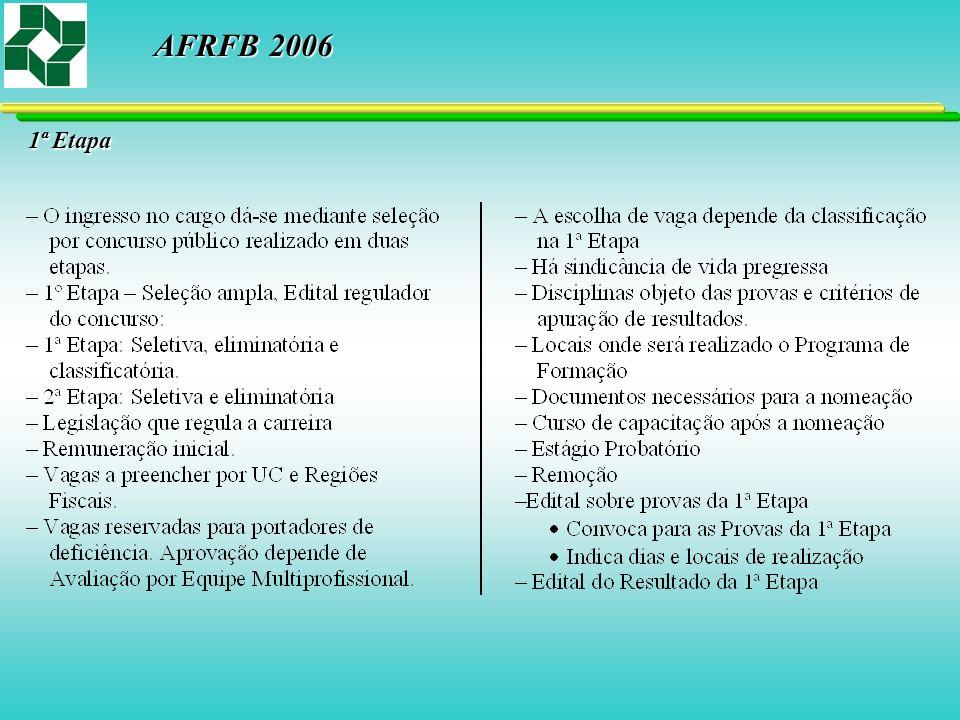 AFRFB 2006 1ª Etapa