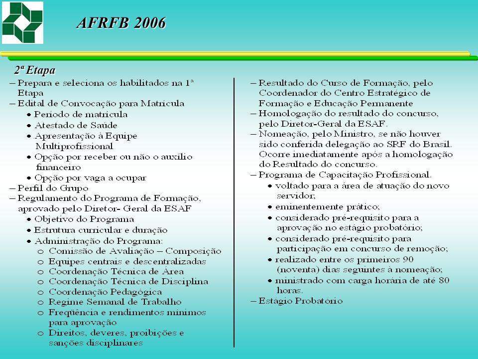 AFRFB 2006 2ª Etapa