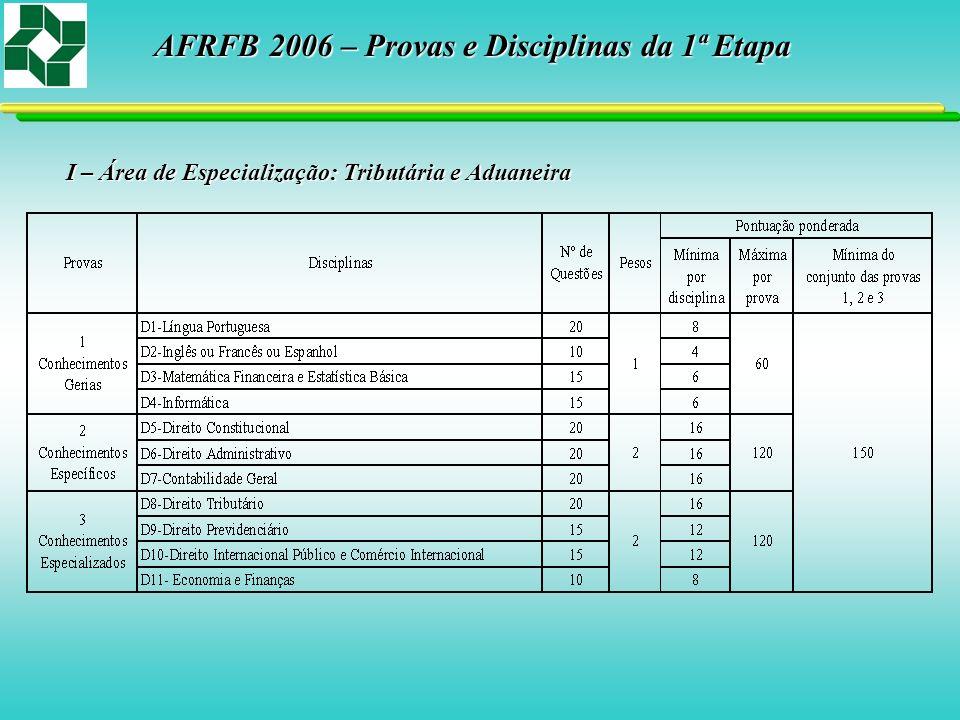 I – Área de Especialização: Tributária e Aduaneira AFRFB 2006 – Provas e Disciplinas da 1ª Etapa