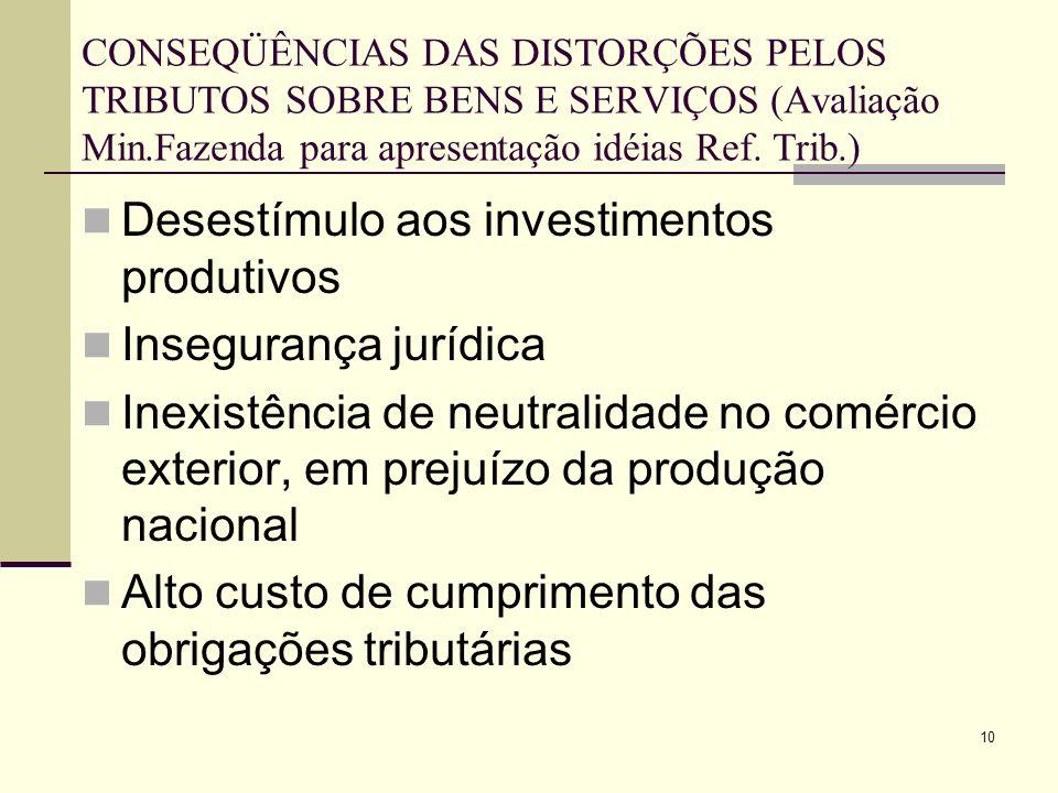 10 CONSEQÜÊNCIAS DAS DISTORÇÕES PELOS TRIBUTOS SOBRE BENS E SERVIÇOS (Avaliação Min.Fazenda para apresentação idéias Ref. Trib.) Desestímulo aos inves