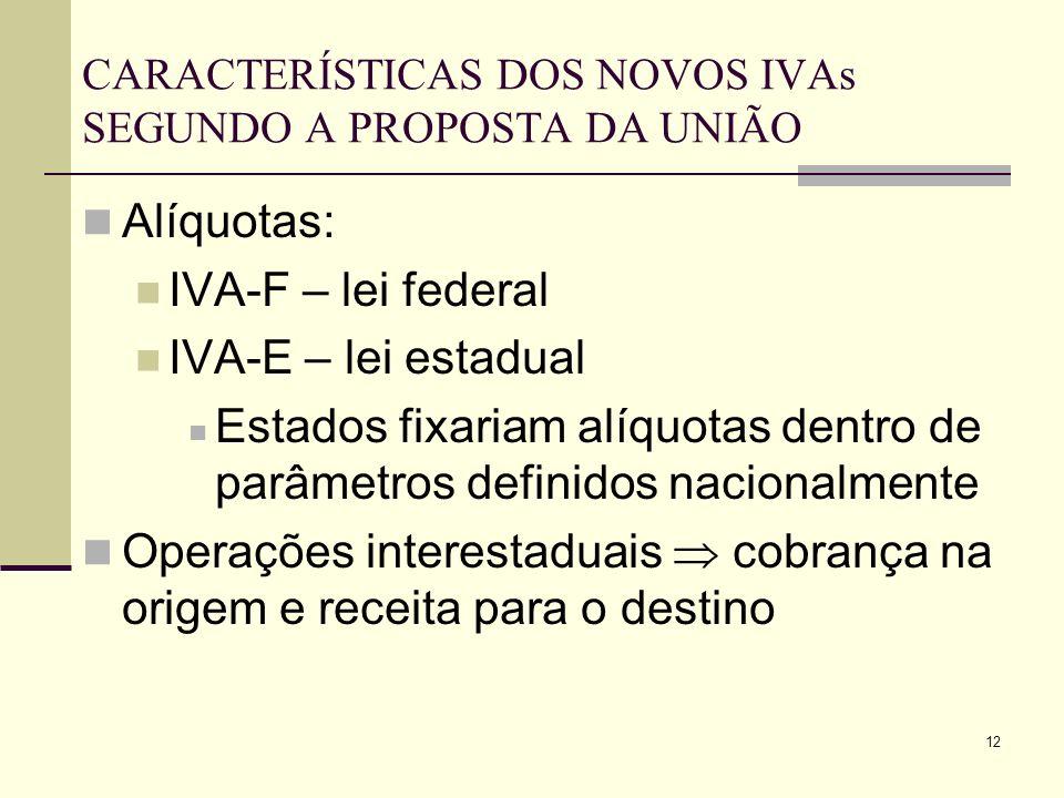 12 CARACTERÍSTICAS DOS NOVOS IVAs SEGUNDO A PROPOSTA DA UNIÃO Alíquotas: IVA-F – lei federal IVA-E – lei estadual Estados fixariam alíquotas dentro de