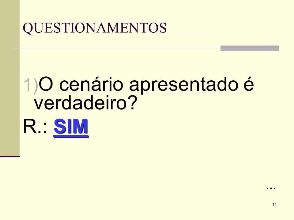 14 QUESTIONAMENTOS 1) O cenário apresentado é verdadeiro? SIM R.: SIM...