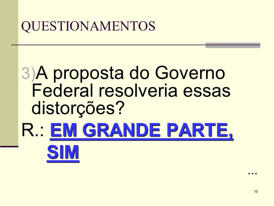 18 QUESTIONAMENTOS 3) A proposta do Governo Federal resolveria essas distorções? EM GRANDE PARTE, R.: EM GRANDE PARTE, SIM SIM...