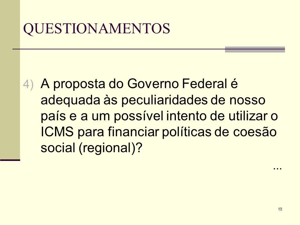 19 QUESTIONAMENTOS 4) A proposta do Governo Federal é adequada às peculiaridades de nosso país e a um possível intento de utilizar o ICMS para financi