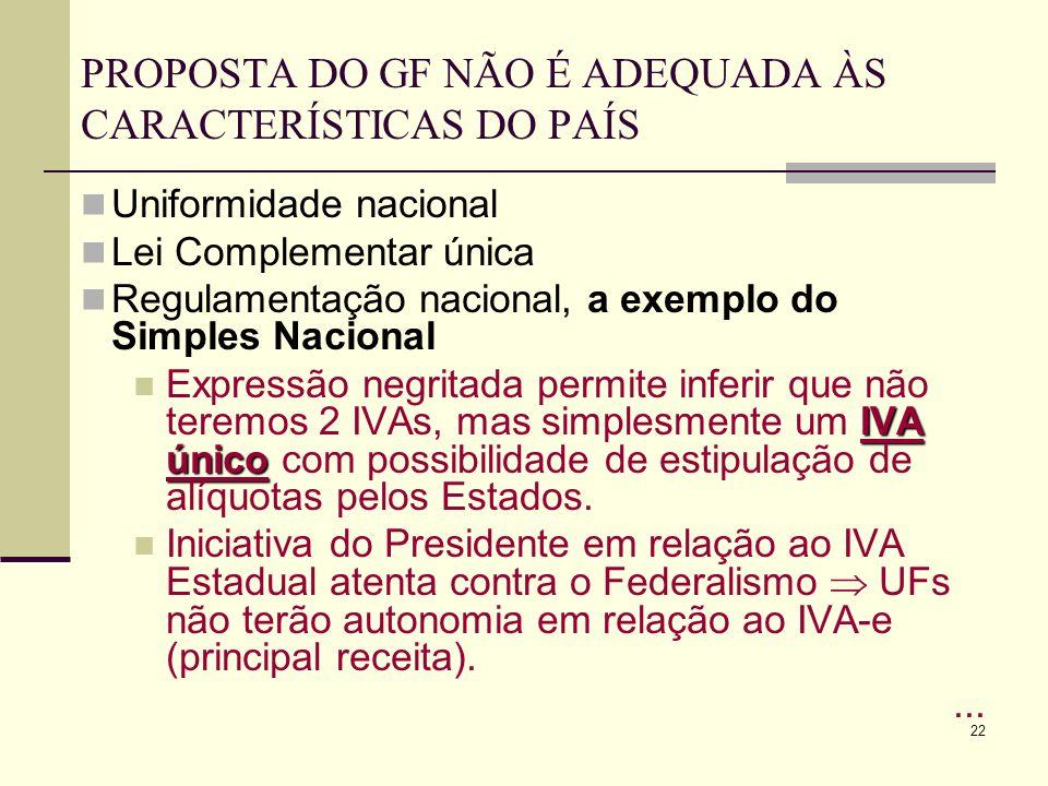 22 PROPOSTA DO GF NÃO É ADEQUADA ÀS CARACTERÍSTICAS DO PAÍS Uniformidade nacional Lei Complementar única Regulamentação nacional, a exemplo do Simples