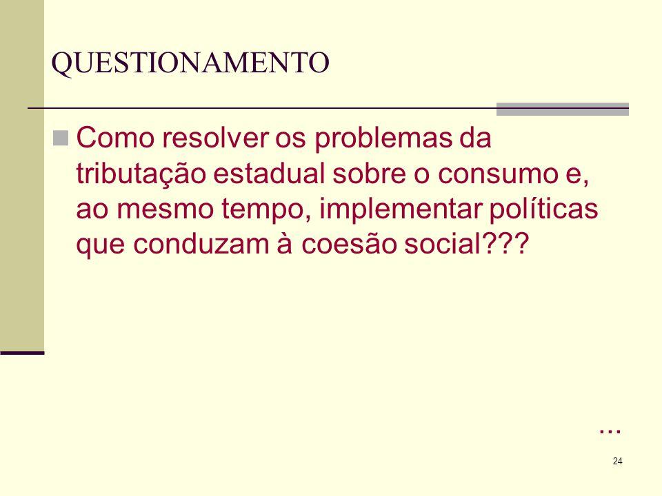 24 QUESTIONAMENTO Como resolver os problemas da tributação estadual sobre o consumo e, ao mesmo tempo, implementar políticas que conduzam à coesão soc