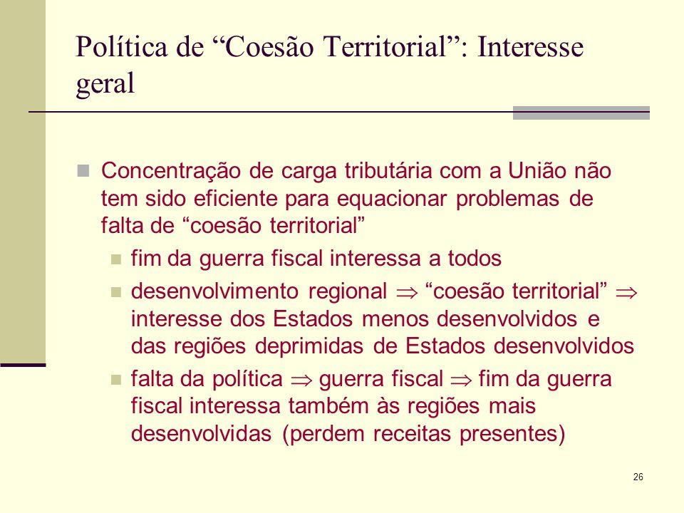 26 Política de Coesão Territorial: Interesse geral Concentração de carga tributária com a União não tem sido eficiente para equacionar problemas de fa
