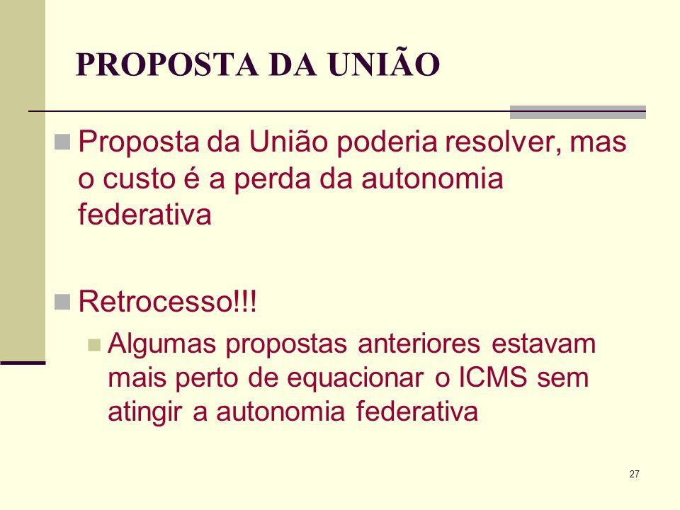 27 PROPOSTA DA UNIÃO Proposta da União poderia resolver, mas o custo é a perda da autonomia federativa Retrocesso!!! Algumas propostas anteriores esta