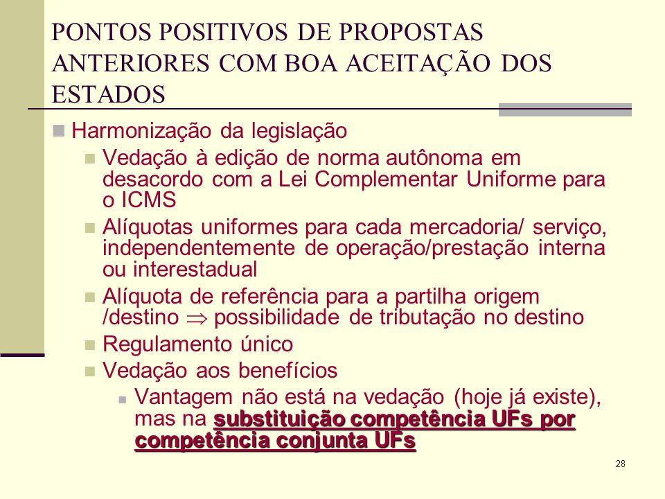 28 PONTOS POSITIVOS DE PROPOSTAS ANTERIORES COM BOA ACEITAÇÃO DOS ESTADOS Harmonização da legislação Vedação à edição de norma autônoma em desacordo c