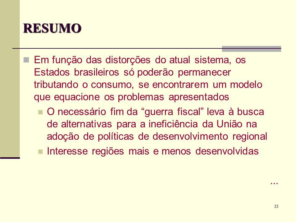 33 RESUMO Em função das distorções do atual sistema, os Estados brasileiros só poderão permanecer tributando o consumo, se encontrarem um modelo que e