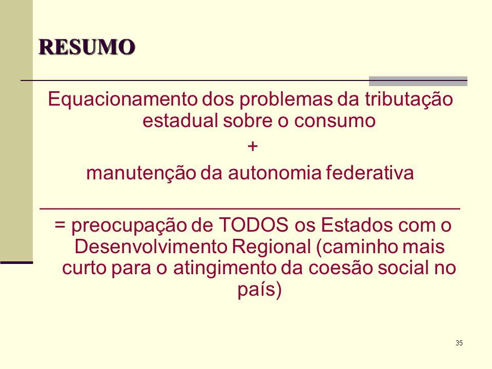 35 RESUMO Equacionamento dos problemas da tributação estadual sobre o consumo + manutenção da autonomia federativa ___________________________________