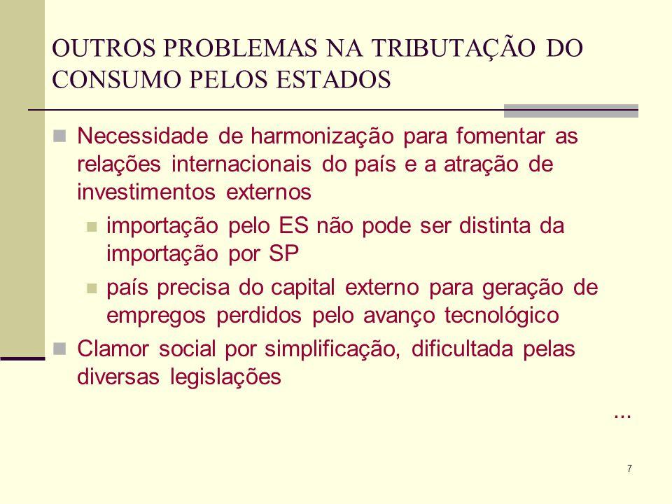 7 OUTROS PROBLEMAS NA TRIBUTAÇÃO DO CONSUMO PELOS ESTADOS Necessidade de harmonização para fomentar as relações internacionais do país e a atração de