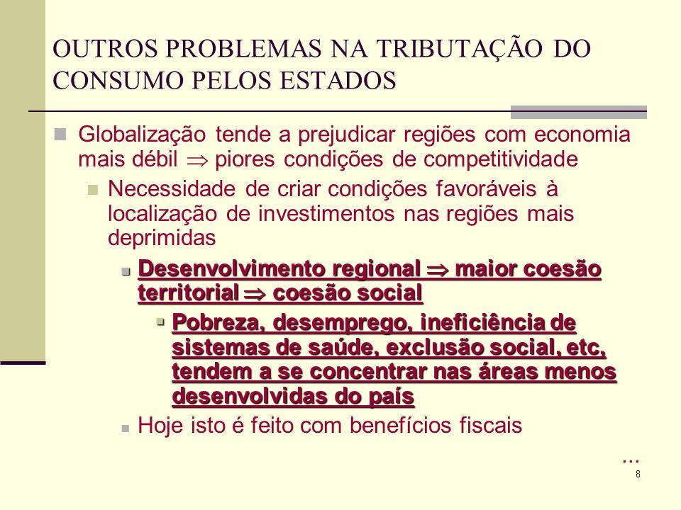 8 OUTROS PROBLEMAS NA TRIBUTAÇÃO DO CONSUMO PELOS ESTADOS Globalização tende a prejudicar regiões com economia mais débil piores condições de competit