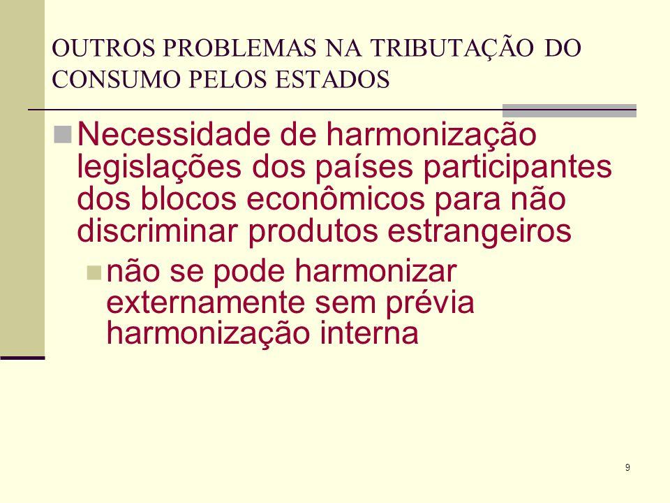 9 OUTROS PROBLEMAS NA TRIBUTAÇÃO DO CONSUMO PELOS ESTADOS Necessidade de harmonização legislações dos países participantes dos blocos econômicos para