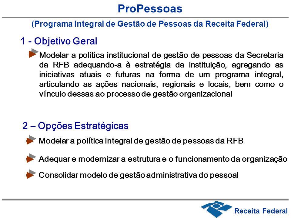 ProPessoas (Programa Integral de Gestão de Pessoas da Receita Federal) Modelar a política integral de gestão de pessoas da RFB 1 - Objetivo Geral 2 –