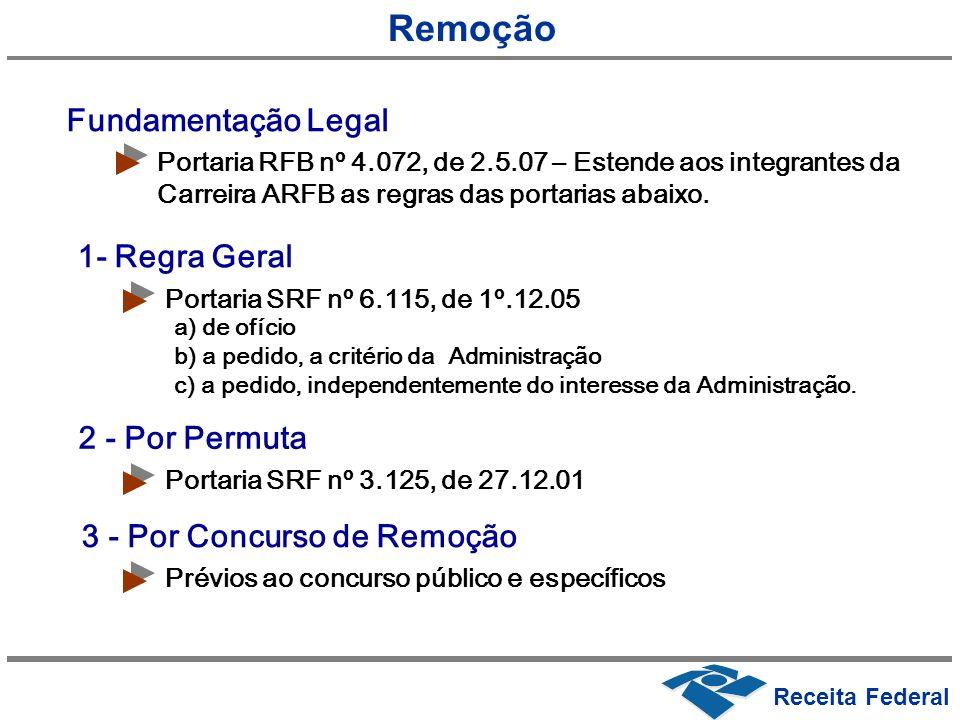 1- Regra Geral Portaria SRF nº 6.115, de 1º.12.05 a) de ofício b) a pedido, a critério da Administração c) a pedido, independentemente do interesse da