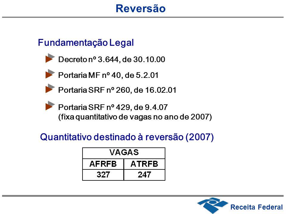 Fundamentação Legal Decreto nº 3.644, de 30.10.00 Portaria SRF nº 429, de 9.4.07 (fixa quantitativo de vagas no ano de 2007) Portaria SRF nº 260, de 1