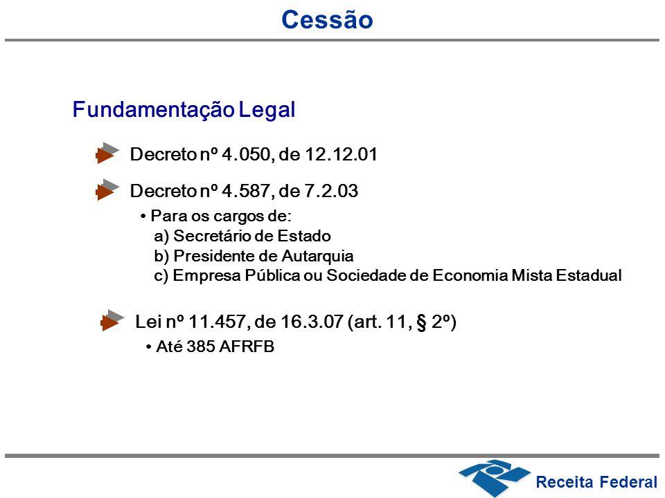 Decreto nº 4.050, de 12.12.01 Decreto nº 4.587, de 7.2.03 Lei nº 11.457, de 16.3.07 (art. 11, § 2º) Para os cargos de: a) Secretário de Estado b) Pres